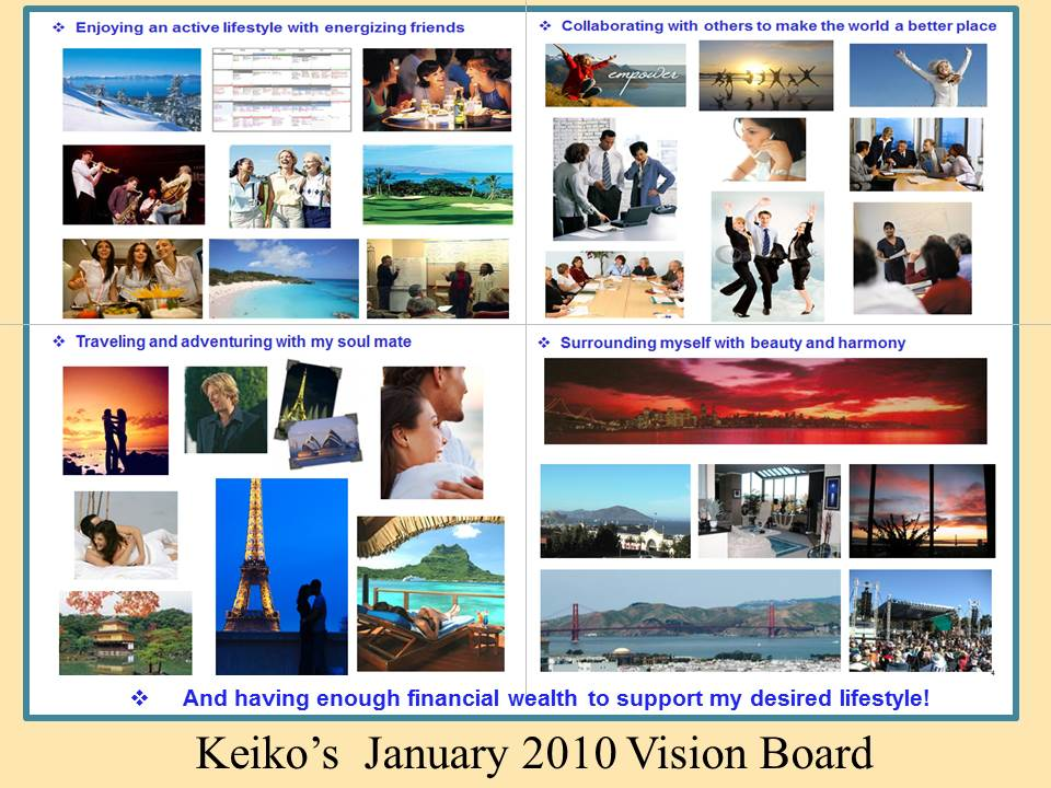 how to create a vision board to begin the new year on the right, Powerpoint templates